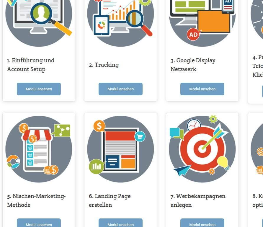 Google Adwords für Online Marketer inhalte